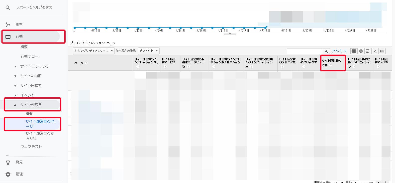 アナリティクス管理画面からページごとのアドセンス収益を確認